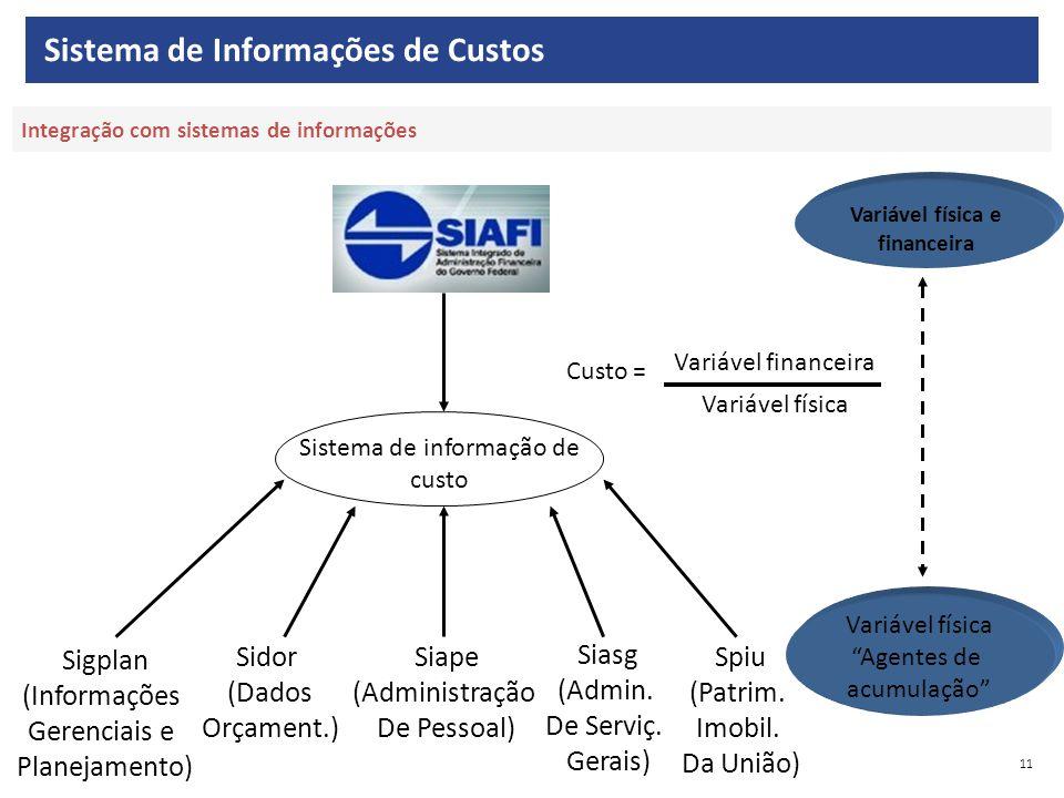 11 Integração com sistemas de informações Sigplan (Informações Gerenciais e Planejamento) Sidor (Dados Orçament.) Siape (Administração De Pessoal) Siasg (Admin.