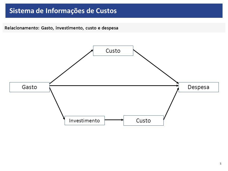 5 Relacionamento: Gasto, investimento, custo e despesa Gasto Custo Investimento Custo Despesa Sistema de Informações de Custos