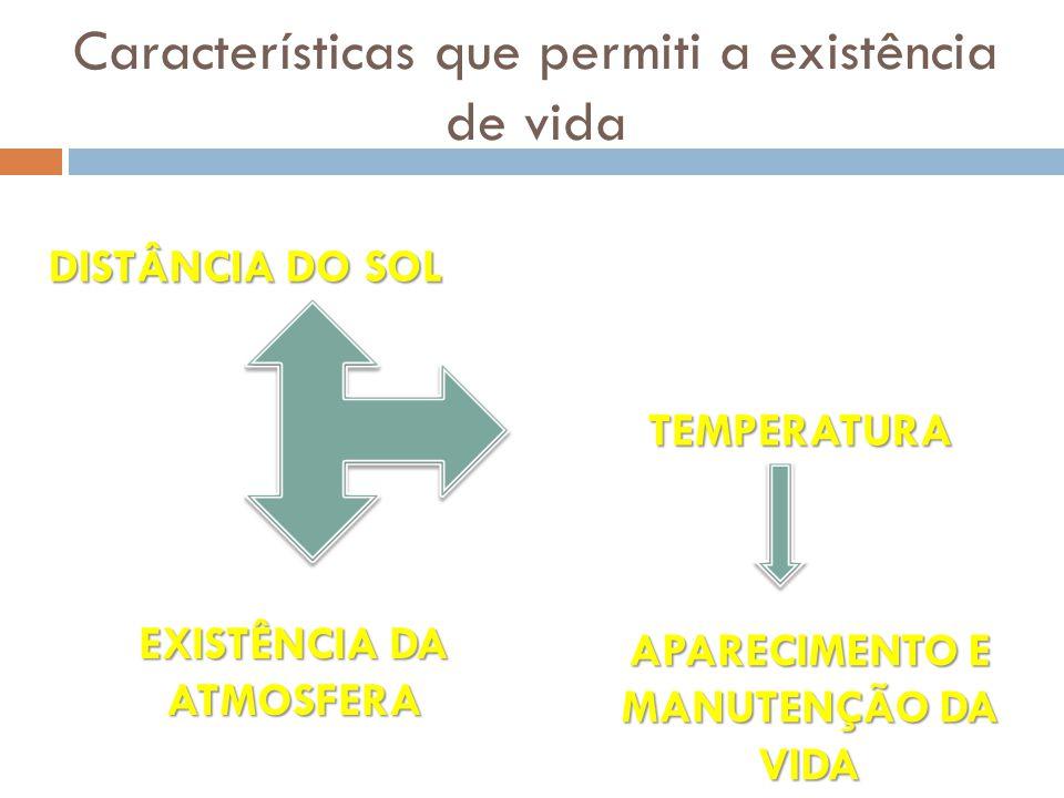 Características que permiti a existência de vida DISTÂNCIA DO SOL EXISTÊNCIA DA ATMOSFERA TEMPERATURA APARECIMENTO E MANUTENÇÃO DA VIDA