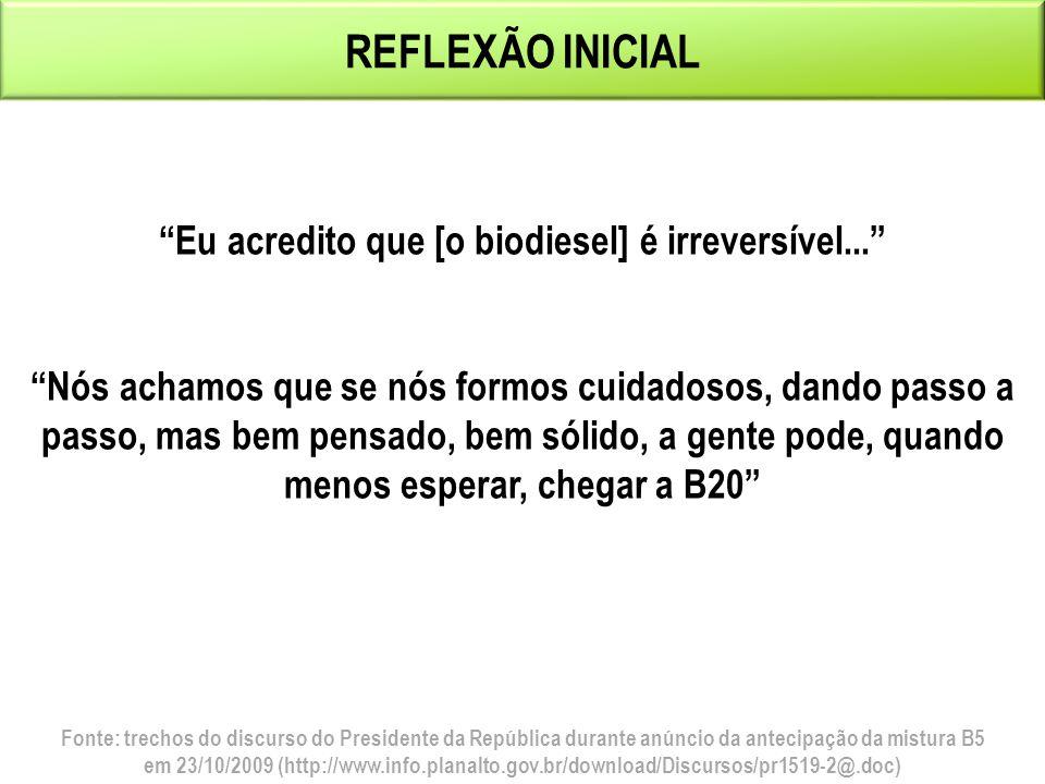 REFLEXÃO INICIAL Eu acredito que [o biodiesel] é irreversível... Nós achamos que se nós formos cuidadosos, dando passo a passo, mas bem pensado, bem sólido, a gente pode, quando menos esperar, chegar a B20 Fonte: trechos do discurso do Presidente da República durante anúncio da antecipação da mistura B5 em 23/10/2009 (http://www.info.planalto.gov.br/download/Discursos/pr1519-2@.doc)