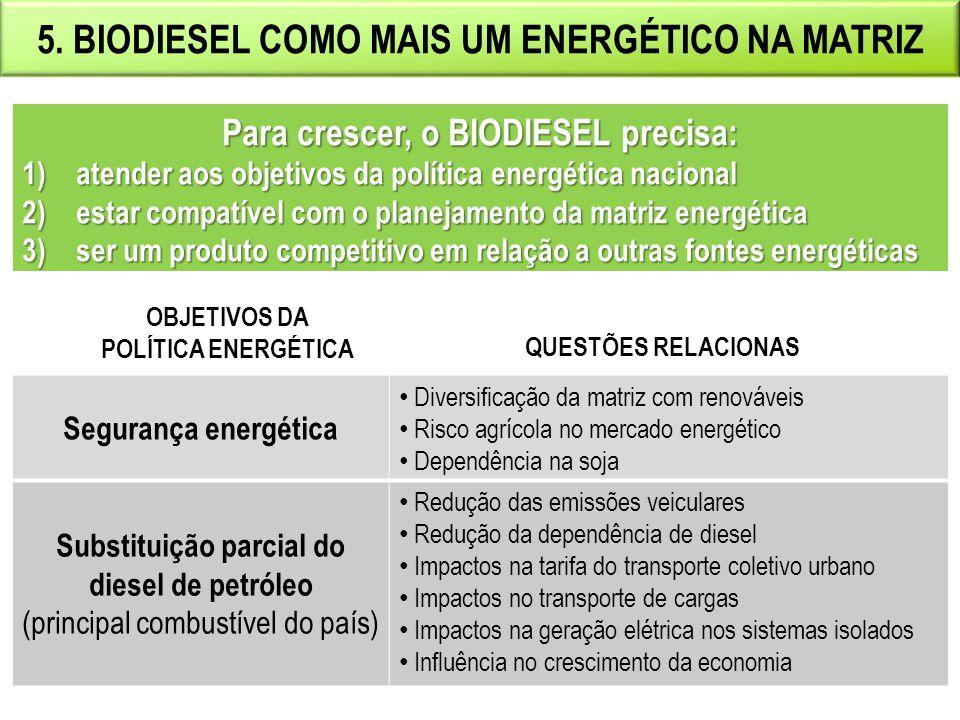 5. BIODIESEL COMO MAIS UM ENERGÉTICO NA MATRIZ Para crescer, o BIODIESEL precisa: 1)atender aos objetivos da política energética nacional 2)estar comp