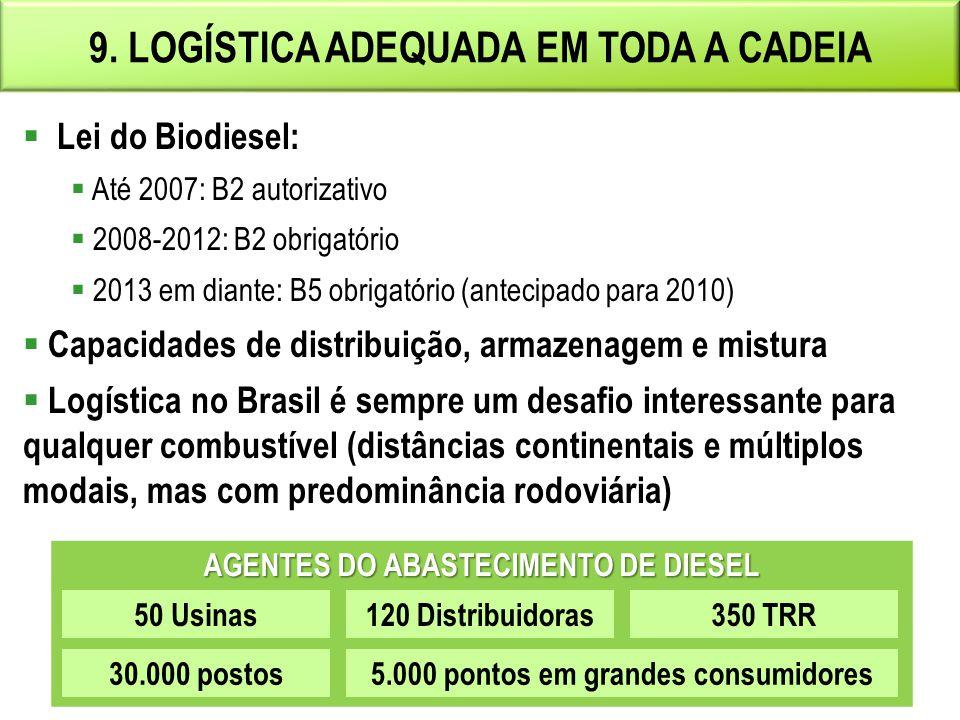 8. PARTICIPAÇÃO DA AGRICULTURA FAMILIAR Fonte: MDA; 3. Concentração na Região Sul (2009)