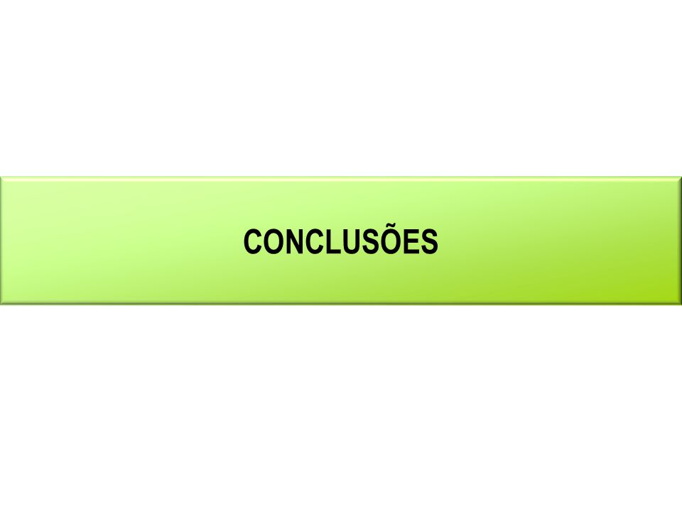 9. LOGÍSTICA ADEQUADA EM TODA A CADEIA  Lei do Biodiesel:  Até 2007: B2 autorizativo  2008-2012: B2 obrigatório  2013 em diante: B5 obrigatório (a