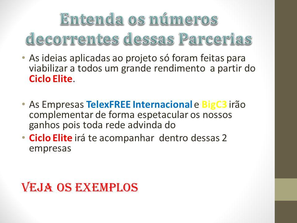 • As ideias aplicadas ao projeto só foram feitas para viabilizar a todos um grande rendimento a partir do Ciclo Elite. • As Empresas TelexFREE Interna