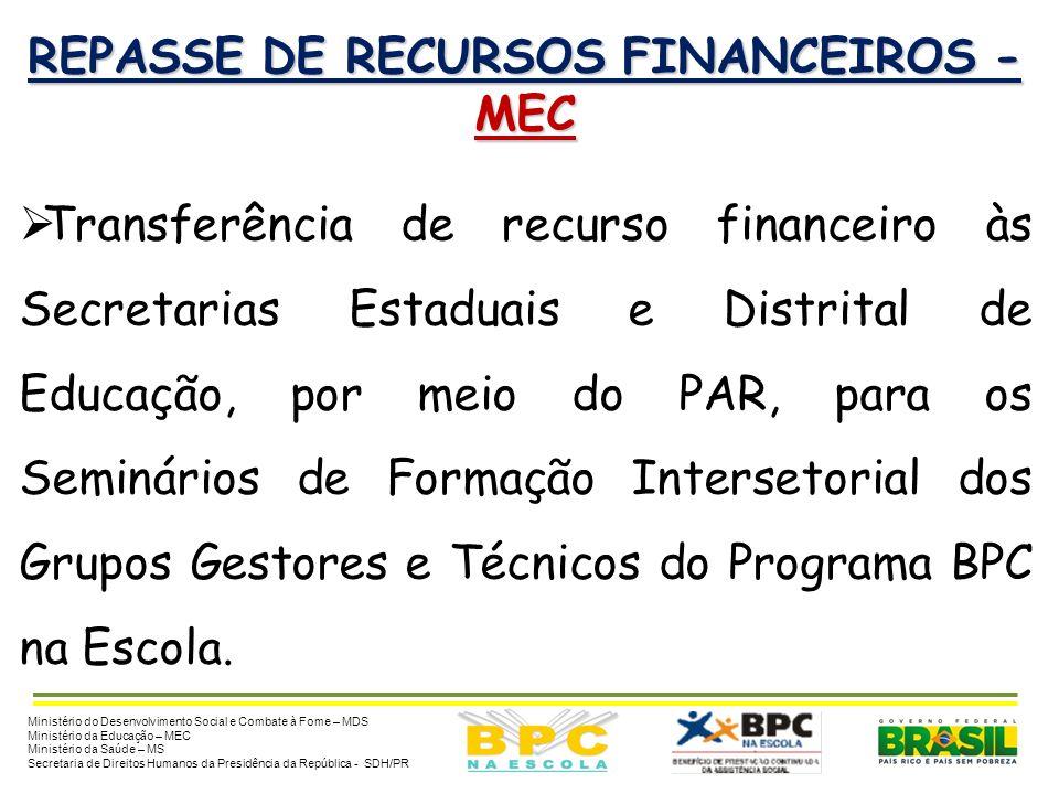 REPASSE DE RECURSOS FINANCEIROS – MDS  MDS transfere aos municípios e ao DF recursos por meio do FNAS para aplicação do Questionário.  O valor repas