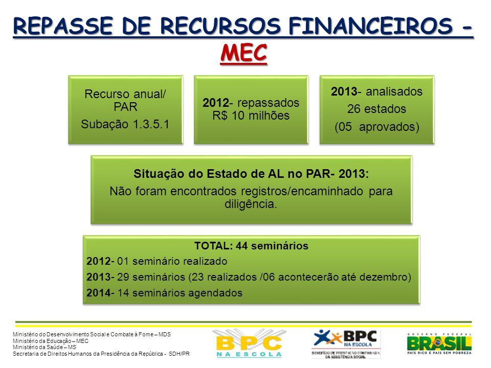REPASSE DE RECURSOS FINANCEIROS - MEC  Transferência de recurso financeiro às Secretarias Estaduais e Distrital de Educação, por meio do PAR, para os