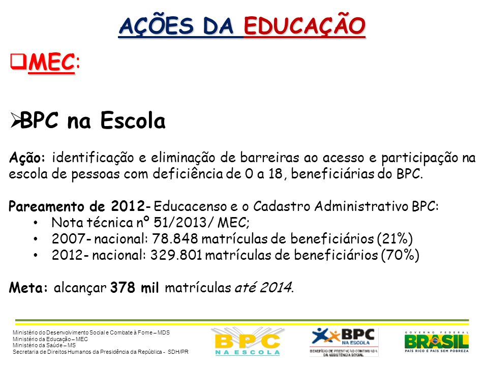 AÇÕES DA EDUCAÇÃO  MEC  MEC:  BPC na Escola  Transporte Escolar Acessível  Escola Acessível  Salas de Recursos Multifuncionais  Educação Bilíng