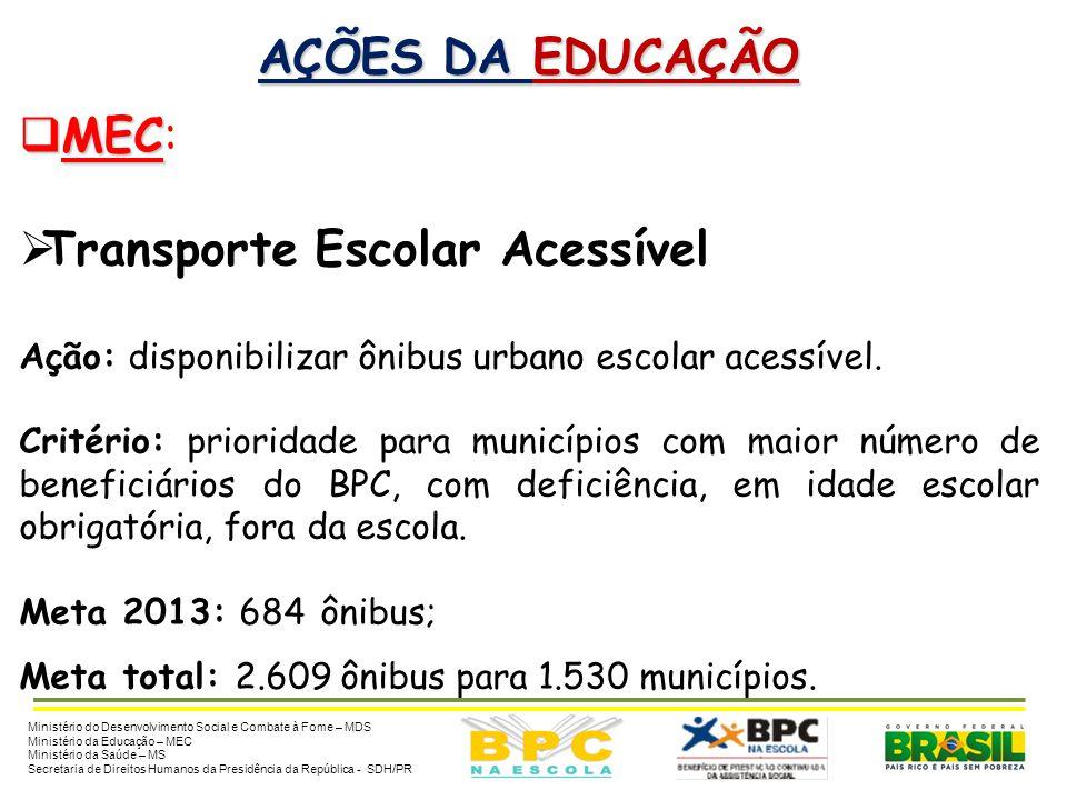 AÇÕES DA EDUCAÇÃO  MEC  MEC:  BPC na Escola Ação: identificação e eliminação de barreiras ao acesso e participação na escola de pessoas com deficiê