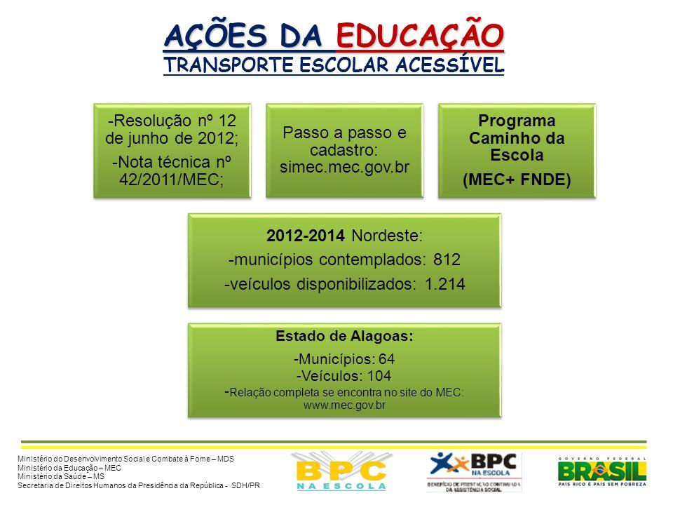 AÇÕES DA EDUCAÇÃO  MEC  MEC:  Transporte Escolar Acessível Ação: disponibilizar ônibus urbano escolar acessível. Critério: prioridade para municípi