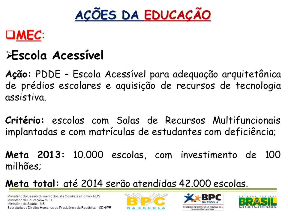 AÇÕES DA EDUCAÇÃO  Ônibus Urbano Escolar acessível (ONUREA)  Veículo tipo micro ônibus, zero km, ano/modelo 2012;  acessível ao transporte escolar