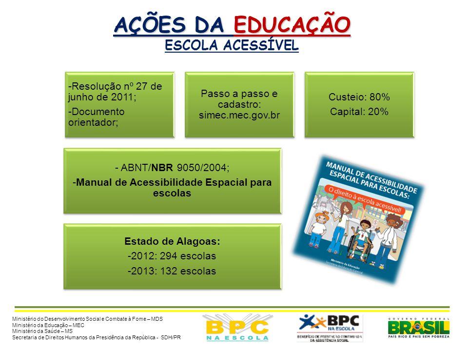 AÇÕES DA EDUCAÇÃO  MEC  MEC:  Escola Acessível Ação: PDDE – Escola Acessível para adequação arquitetônica de prédios escolares e aquisição de recur