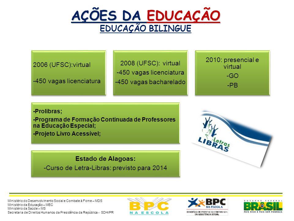 AÇÕES DA EDUCAÇÃO  MEC  MEC:  Educação Bilíngue – LIBRAS/Língua Portuguesa Ação: formação e contratação de profissionais e professores para ensino