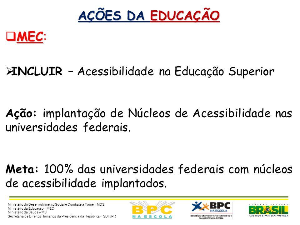 AÇÕES DA EDUCAÇÃO  MEC  MEC:  PRONATEC (Programa Nacional de Acesso ao Ensino Técnico e Emprego) Ação:Bolsa-formação para cursos de Educação Profis