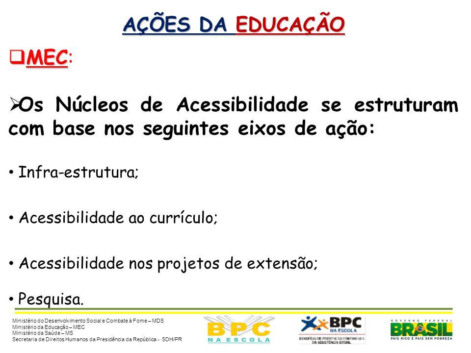 AÇÕES DA EDUCAÇÃO  MEC  MEC:  INCLUIR – Acessibilidade na Educação Superior Ação: implantação de Núcleos de Acessibilidade nas universidades federa