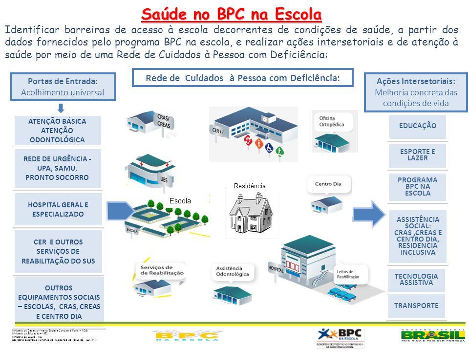 As vídeos aula estão disponíveis nos endereços: http://portal.mec.gov.br/index.php?option=com_content&view=article&id=17432&Itemid=817 http://portal.m