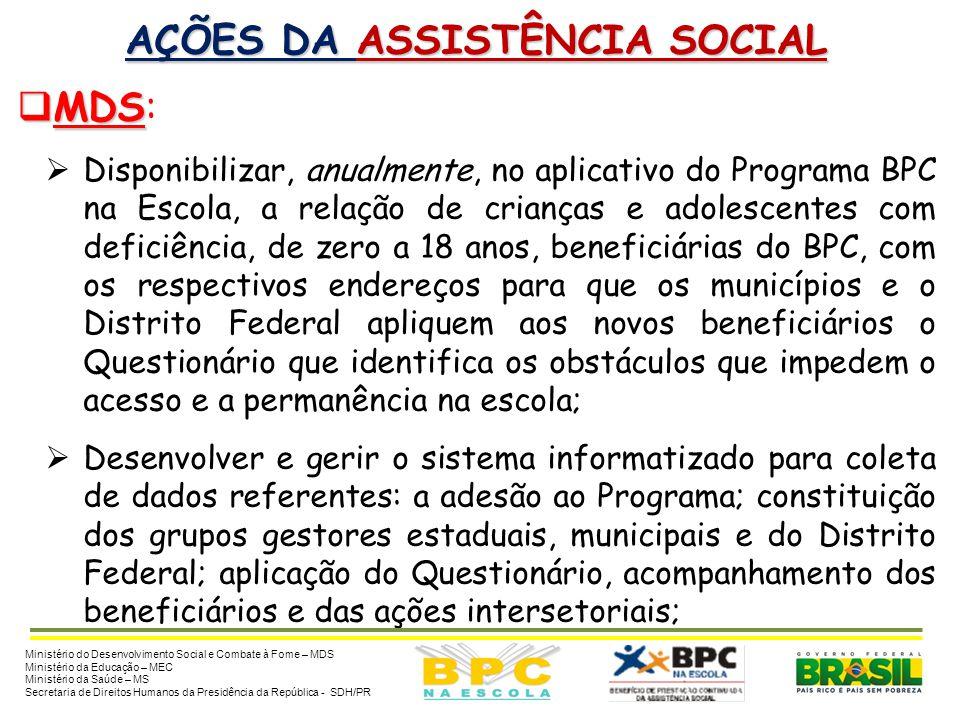 AÇÕES DA SAÚDE  Articulação com os Coordenadores Estaduais e Municipais das Áreas Técnicas de Saúde da Pessoa com Deficiência para o acompanhamento d