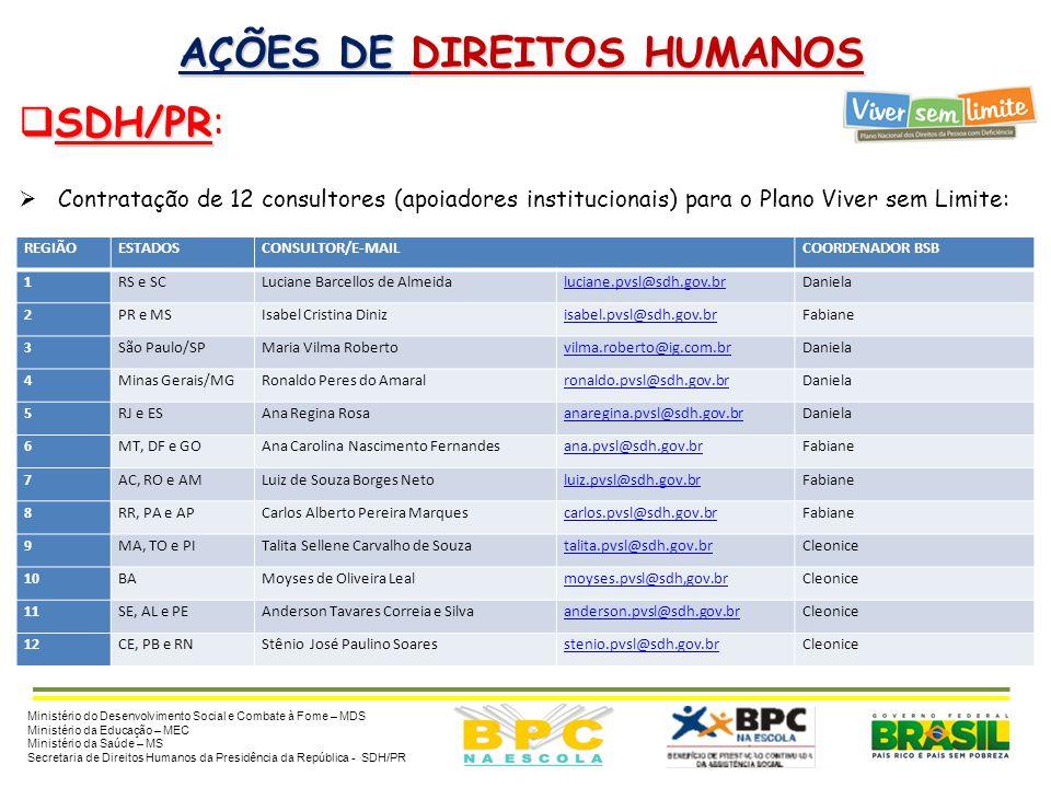AÇÕES DA ASSISTÊNCIA SOCIAL  MDS  MDS:  Coordenar, até 2014, o processo de adesão dos municípios ao Programa;  Implementar, no período de 2012 a 2