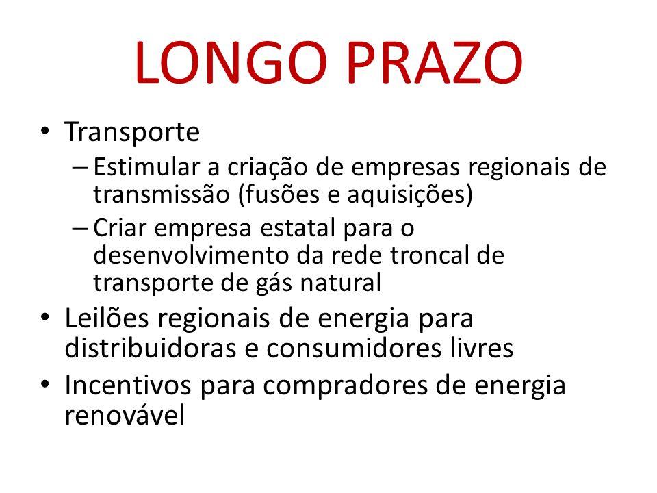 LONGO PRAZO • Transporte – Estimular a criação de empresas regionais de transmissão (fusões e aquisições) – Criar empresa estatal para o desenvolvimento da rede troncal de transporte de gás natural • Leilões regionais de energia para distribuidoras e consumidores livres • Incentivos para compradores de energia renovável