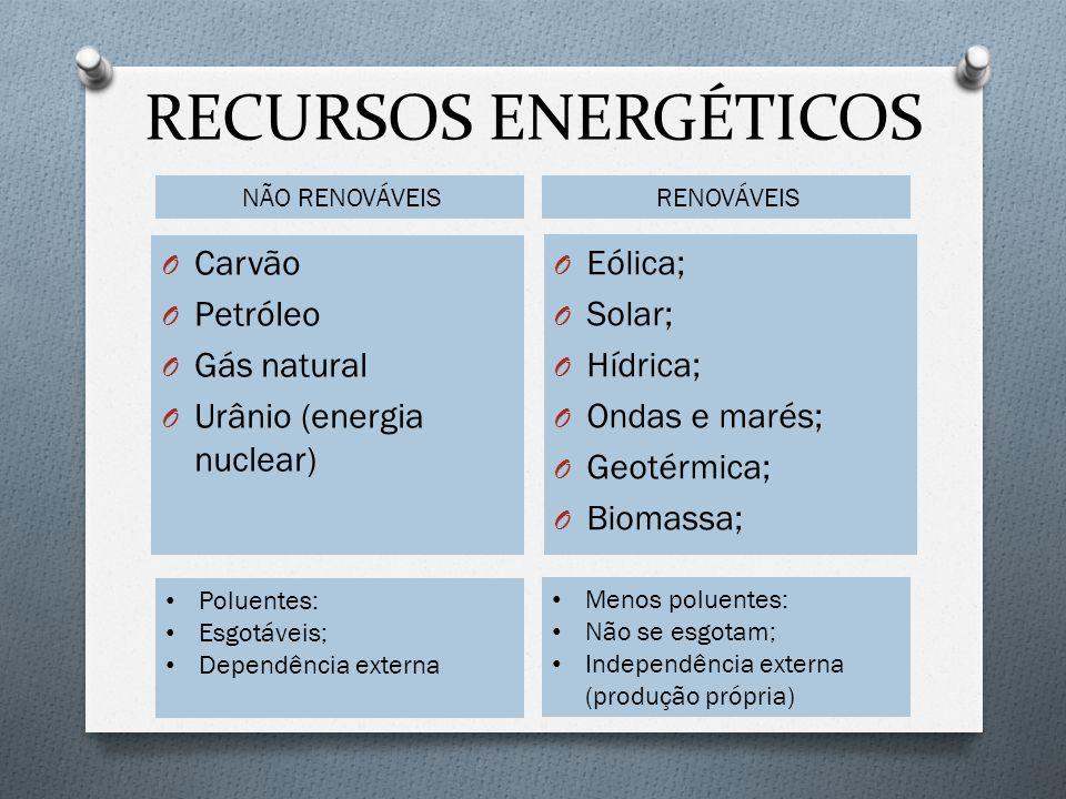 RECURSOS ENERGÉTICOS O Carvão O Petróleo O Gás natural O Urânio (energia nuclear) O Eólica; O Solar; O Hídrica; O Ondas e marés; O Geotérmica; O Bioma