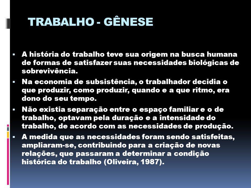TRABALHO - GÊNESE  A história do trabalho teve sua origem na busca humana de formas de satisfazer suas necessidades biológicas de sobrevivência.  Na