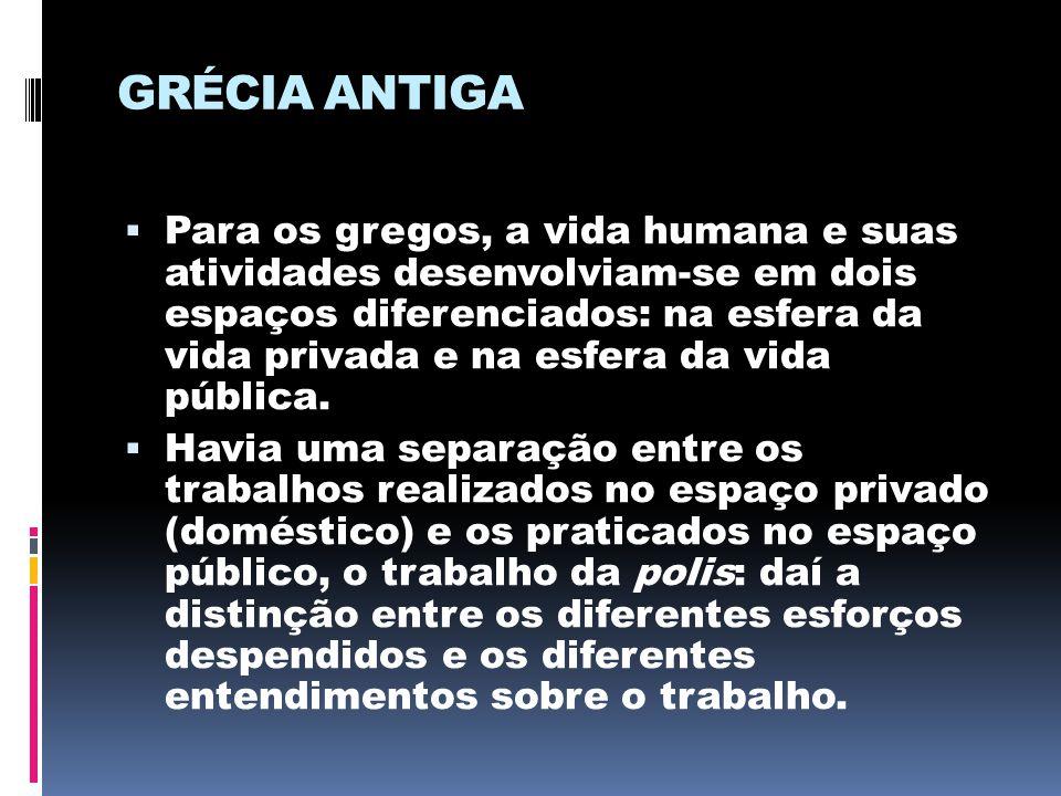 GRÉCIA ANTIGA  Para os gregos, a vida humana e suas atividades desenvolviam-se em dois espaços diferenciados: na esfera da vida privada e na esfera d