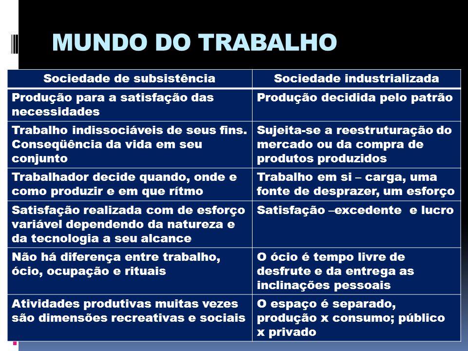 MUNDO DO TRABALHO Sociedade de subsistênciaSociedade industrializada Produção para a satisfação das necessidades Produção decidida pelo patrão Trabalh