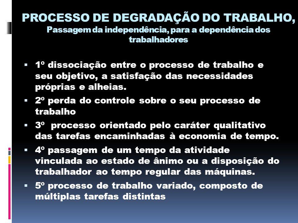 PROCESSO DE DEGRADAÇÃO DO TRABALHO, Passagem da independência, para a dependência dos trabalhadores  1º dissociação entre o processo de trabalho e se