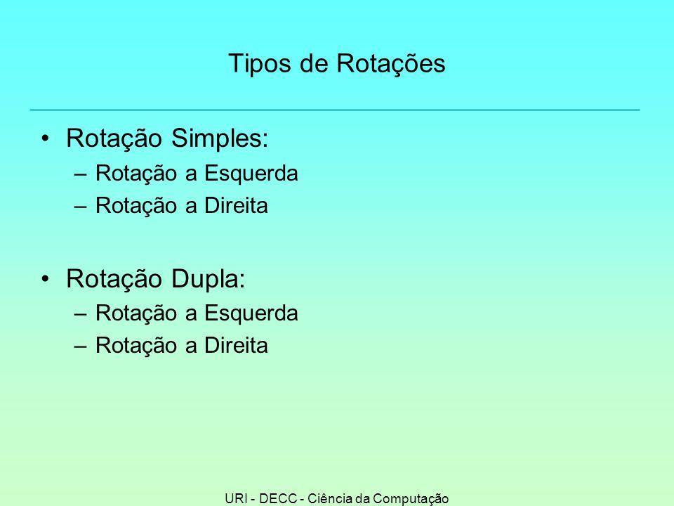 URI - DECC - Ciência da Computação Tipos de Rotações •Rotação Simples: –Rotação a Esquerda –Rotação a Direita •Rotação Dupla: –Rotação a Esquerda –Rotação a Direita