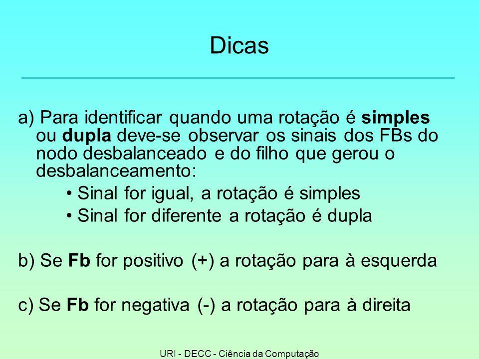 URI - DECC - Ciência da Computação a) Para identificar quando uma rotação é simples ou dupla deve-se observar os sinais dos FBs do nodo desbalanceado e do filho que gerou o desbalanceamento: • Sinal for igual, a rotação é simples • Sinal for diferente a rotação é dupla b) Se Fb for positivo (+) a rotação para à esquerda c) Se Fb for negativa (-) a rotação para à direita Dicas