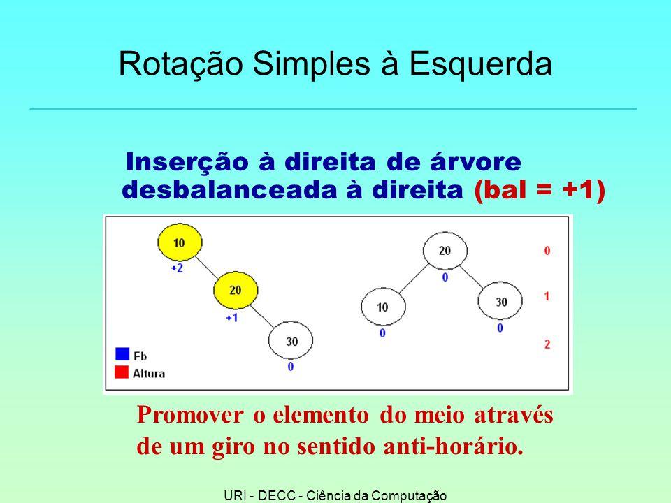URI - DECC - Ciência da Computação Rotação Simples à Esquerda Inserção à direita de árvore desbalanceada à direita (bal = +1) Promover o elemento do meio através de um giro no sentido anti-horário.