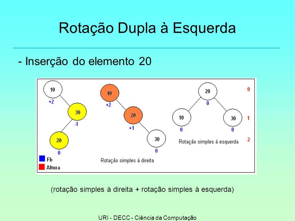 URI - DECC - Ciência da Computação - Inserção do elemento 20 (rotação simples à direita + rotação simples à esquerda) Rotação Dupla à Esquerda