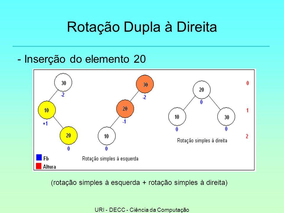 URI - DECC - Ciência da Computação - Inserção do elemento 20 Rotação Dupla à Direita (rotação simples à esquerda + rotação simples à direita)