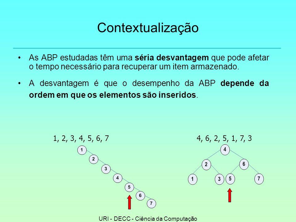 URI - DECC - Ciência da Computação Contextualização •As ABP estudadas têm uma séria desvantagem que pode afetar o tempo necessário para recuperar um item armazenado.