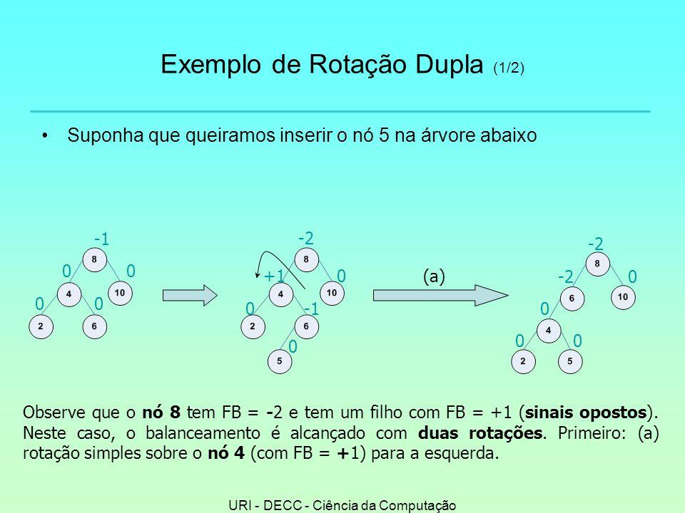 URI - DECC - Ciência da Computação Exemplo de Rotação Dupla (1/2) •Suponha que queiramos inserir o nó 5 na árvore abaixo 0 0 00 0 0 0 +1 -2 (a) 0 0 0 0-2 Observe que o nó 8 tem FB = -2 e tem um filho com FB = +1 (sinais opostos).