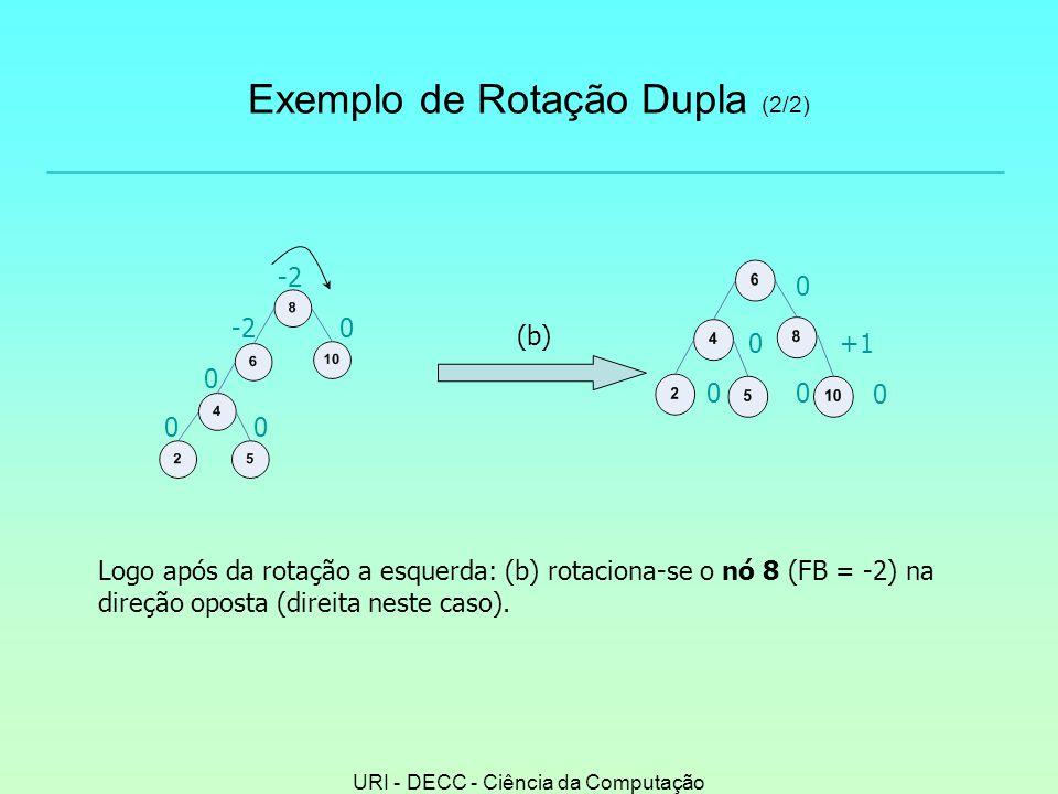 URI - DECC - Ciência da Computação Exemplo de Rotação Dupla (2/2) 0 0 0 0-2 Logo após da rotação a esquerda: (b) rotaciona-se o nó 8 (FB = -2) na direção oposta (direita neste caso).