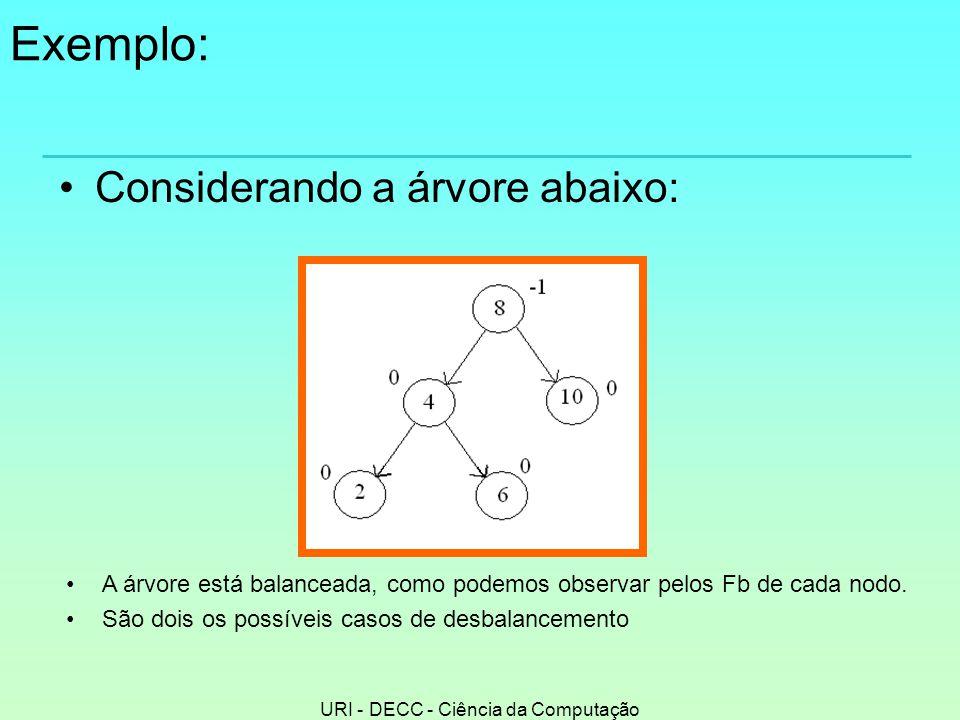URI - DECC - Ciência da Computação Exemplo: •Considerando a árvore abaixo: •A árvore está balanceada, como podemos observar pelos Fb de cada nodo.