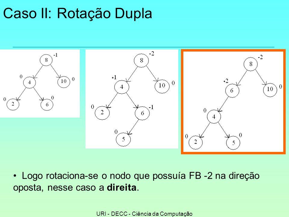 URI - DECC - Ciência da Computação Caso II: Rotação Dupla • Logo rotaciona-se o nodo que possuía FB -2 na direção oposta, nesse caso a direita.