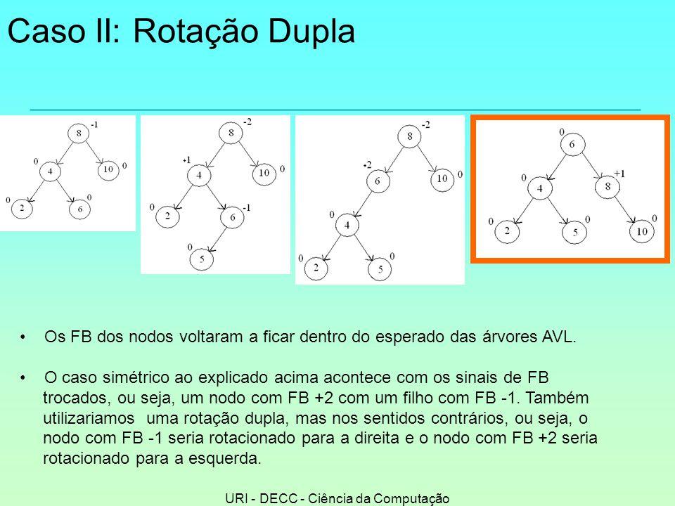 URI - DECC - Ciência da Computação Caso II: Rotação Dupla • Os FB dos nodos voltaram a ficar dentro do esperado das árvores AVL.