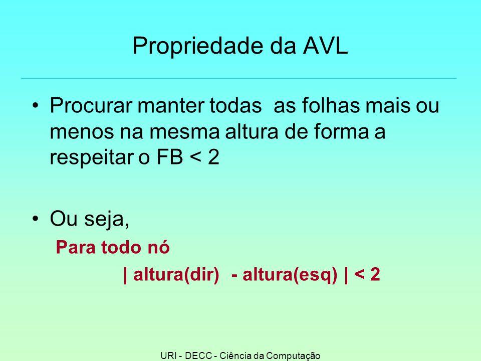 URI - DECC - Ciência da Computação Propriedade da AVL •Procurar manter todas as folhas mais ou menos na mesma altura de forma a respeitar o FB < 2 •Ou seja, Para todo nó | altura(dir) - altura(esq) | < 2