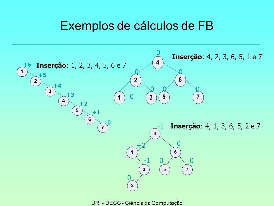 URI - DECC - Ciência da Computação Exemplos de cálculos de FB +6 +5 +4 +3 +2 +1 0 Inserção: 1, 2, 3, 4, 5, 6 e 7 0 0 0 0 0 0 0 Inserção: 4, 2, 3, 6, 5, 1 e 7 0 00 +2 0 Inserção: 4, 1, 3, 6, 5, 2 e 7