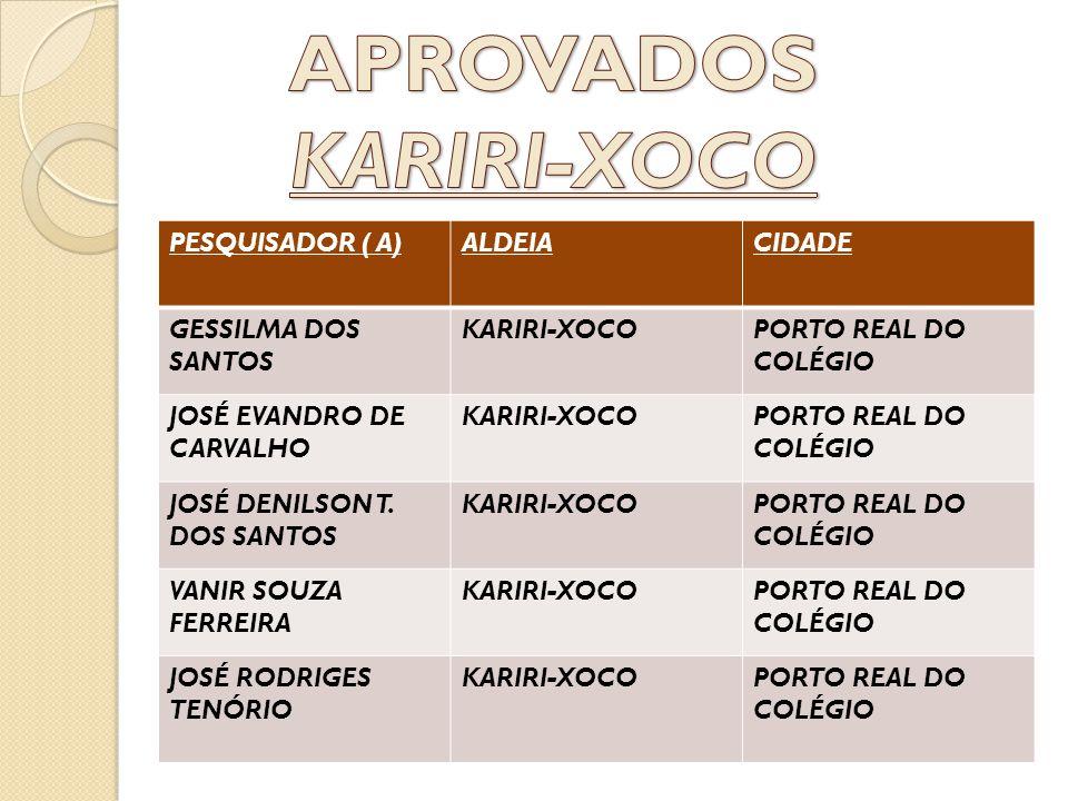 PESQUISADOR ( A)ALDEIACIDADE GESSILMA DOS SANTOS KARIRI-XOCOPORTO REAL DO COLÉGIO JOSÉ EVANDRO DE CARVALHO KARIRI-XOCOPORTO REAL DO COLÉGIO JOSÉ DENIL