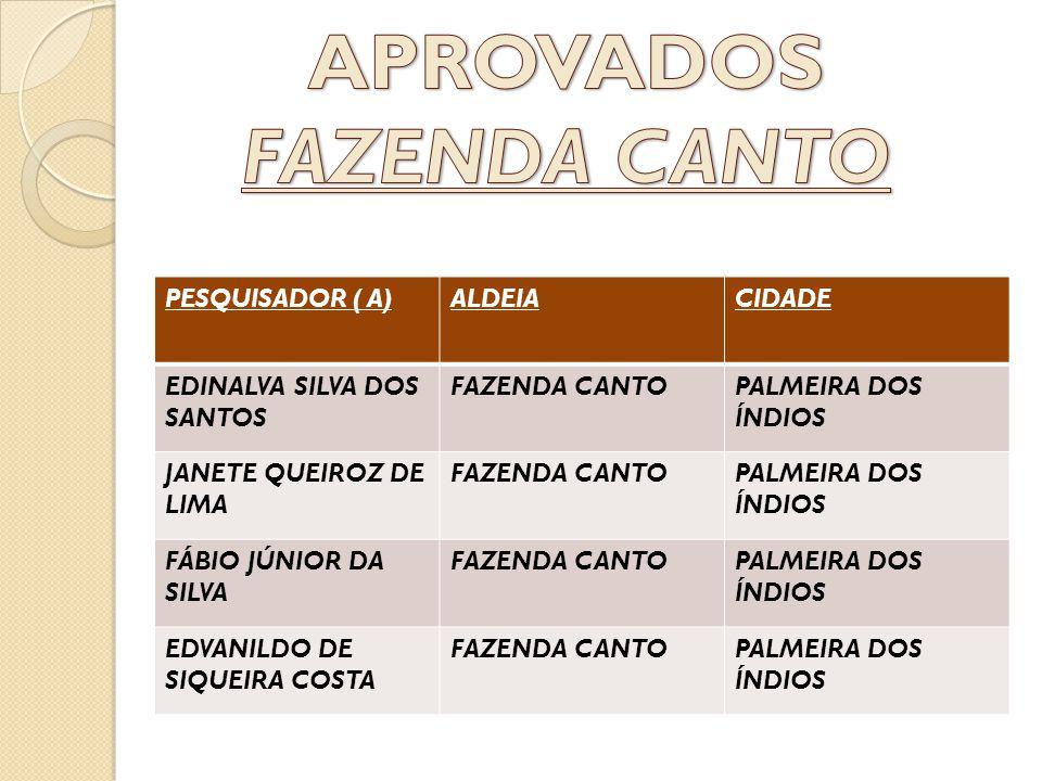 PESQUISADOR ( A)ALDEIACIDADE EDINALVA SILVA DOS SANTOS FAZENDA CANTOPALMEIRA DOS ÍNDIOS JANETE QUEIROZ DE LIMA FAZENDA CANTOPALMEIRA DOS ÍNDIOS FÁBIO
