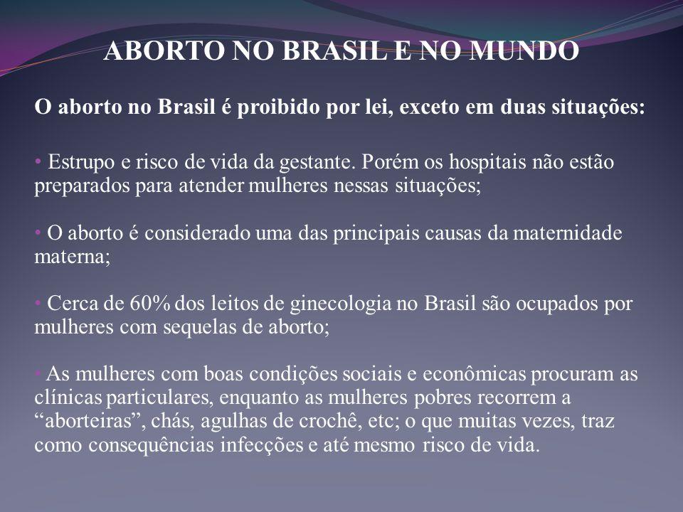 ABORTO NO BRASIL E NO MUNDO O aborto no Brasil é proibido por lei, exceto em duas situações: • Estrupo e risco de vida da gestante. Porém os hospitais