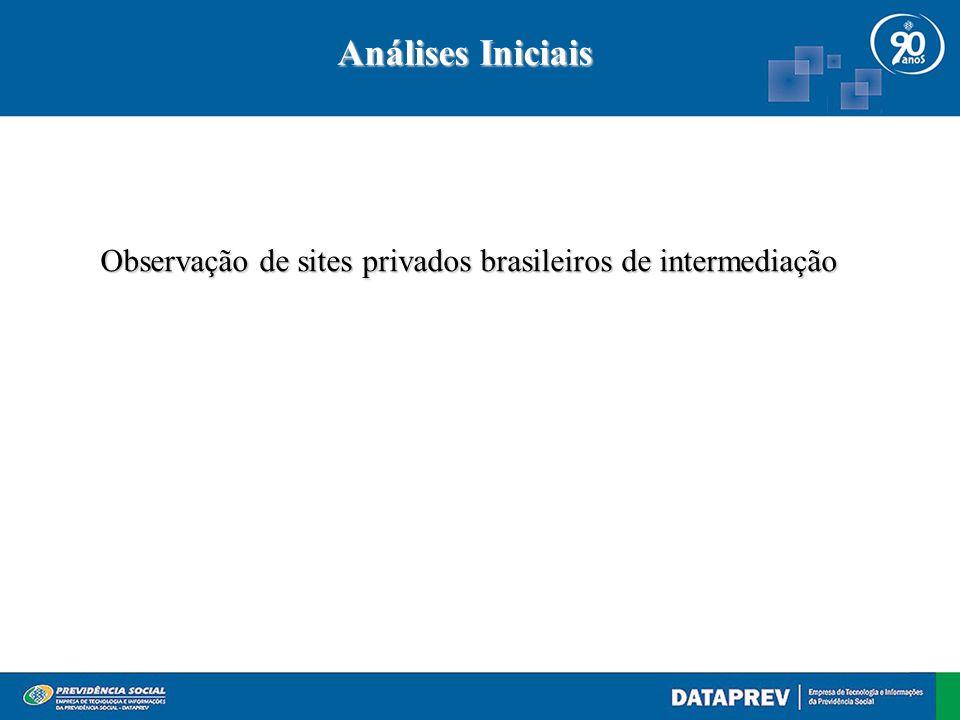 Observação de sites privados brasileiros de intermediação