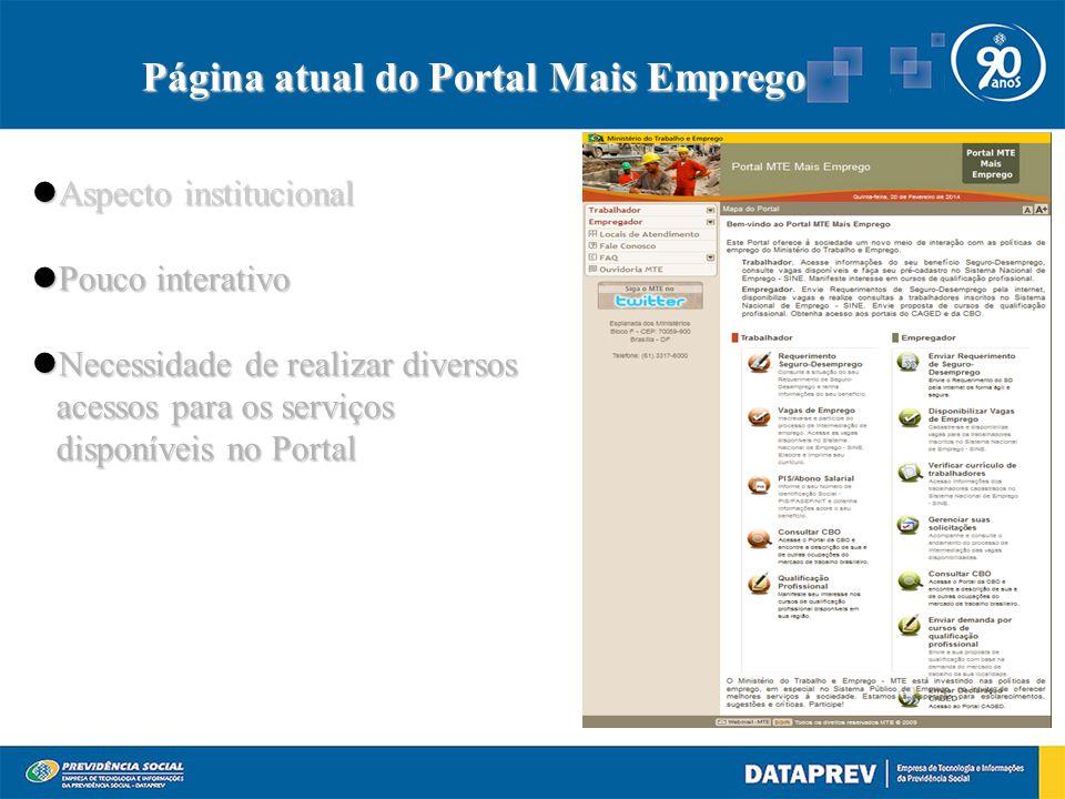 Página atual do Portal Mais Emprego  Aspecto institucional  Pouco interativo  Necessidade de realizar diversos acessos para os serviços disponíveis no Portal