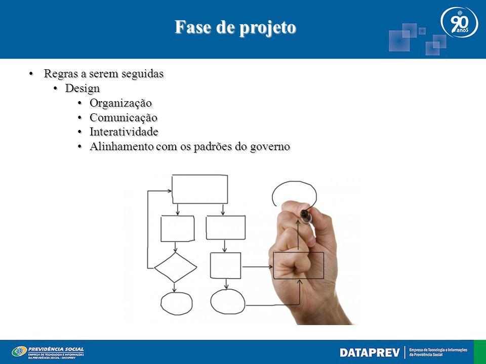Fase de projeto •Regras a serem seguidas •Design •Organização •Comunicação •Interatividade •Alinhamento com os padrões do governo