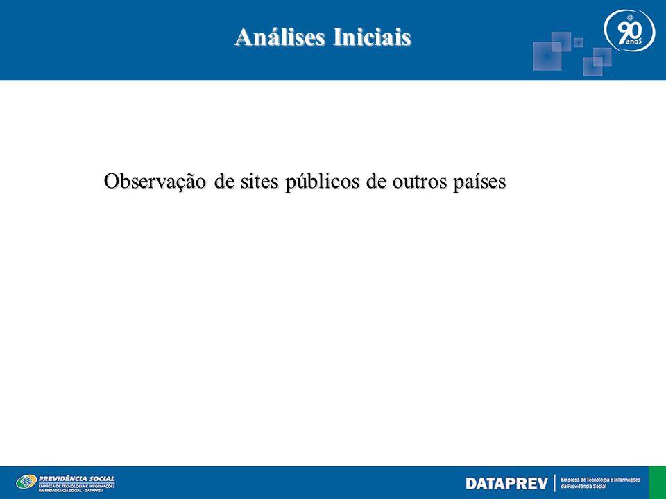 Análises Iniciais Observação de sites públicos de outros países