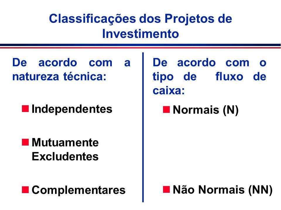 Classificações dos Projetos de Investimento nIndependentes nMutuamente Excludentes nComplementares nNormais (N) nNão Normais (NN) De acordo com a natu