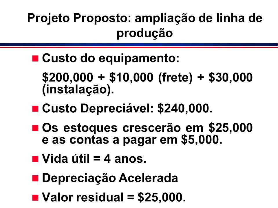 n Custo do equipamento: $200,000 + $10,000 (frete) + $30,000 (instalação). n Custo Depreciável: $240,000. n Os estoques crescerão em $25,000 e as cont