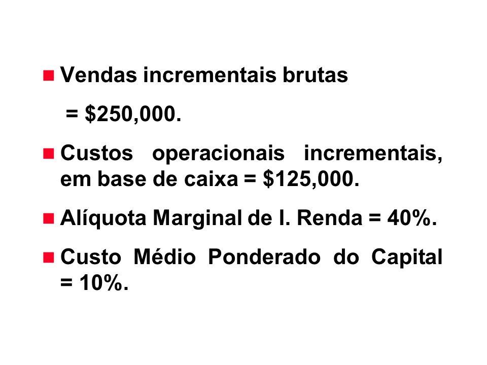 n Vendas incrementais brutas = $250,000. n Custos operacionais incrementais, em base de caixa = $125,000. n Alíquota Marginal de I. Renda = 40%. n Cus